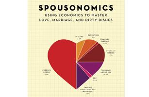 The Secrets of Spousonomics